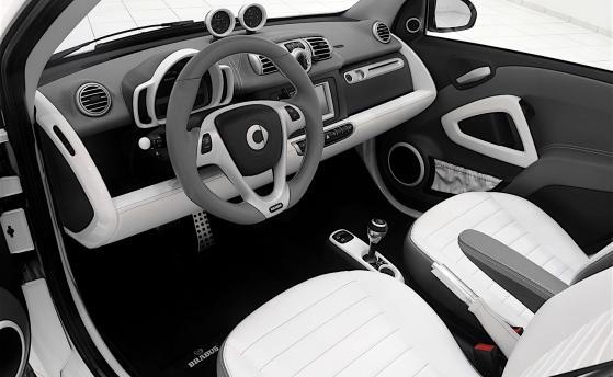 (Had) Smart ForTwo Cabrio Model 2013-14